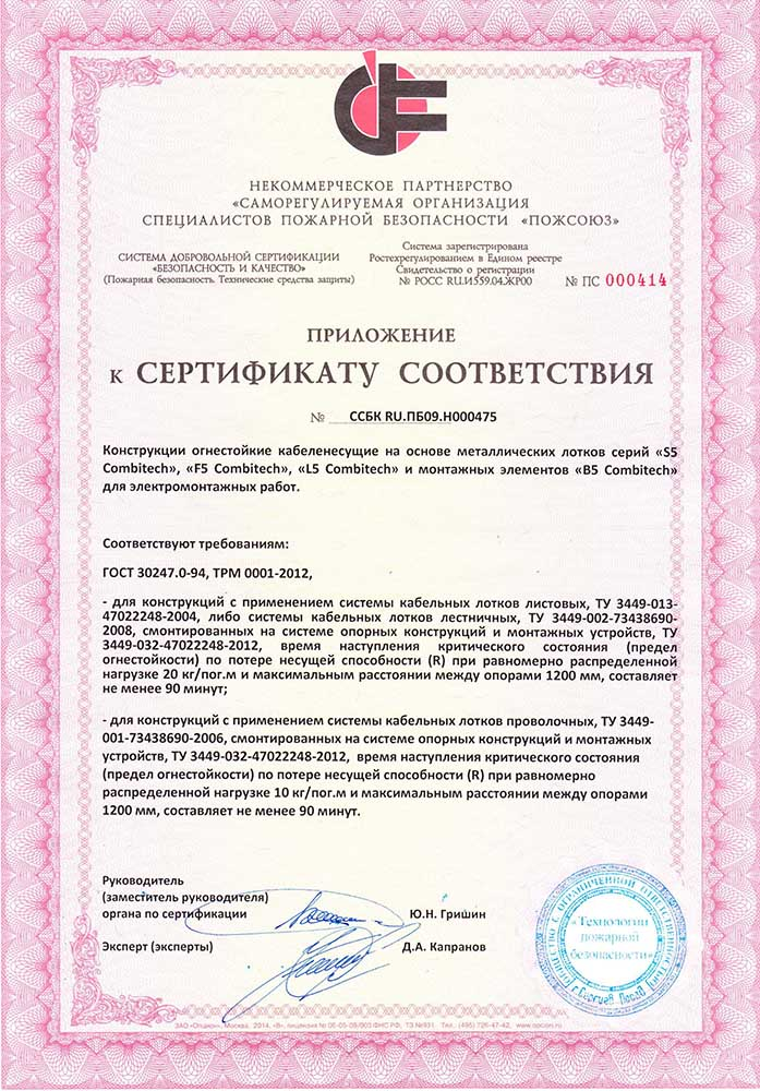 Паспорт на ТКУ-400